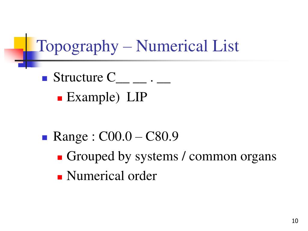 Topography – Numerical List