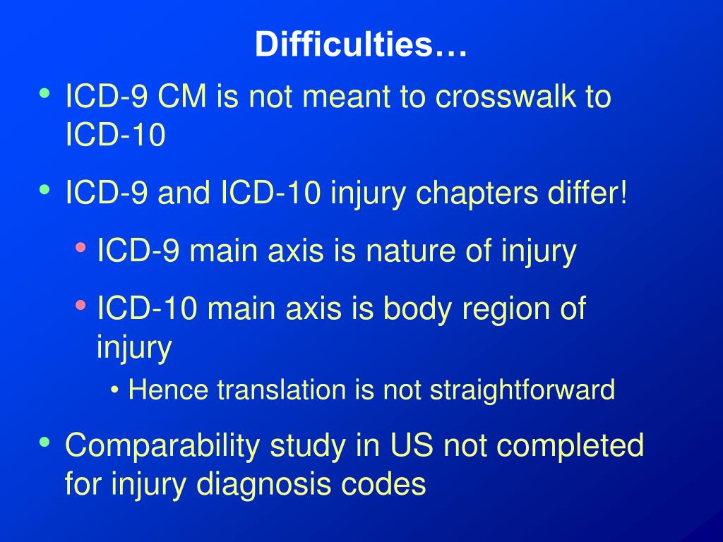 Difficulties…
