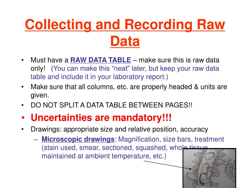 Collecting and Recording Raw Data