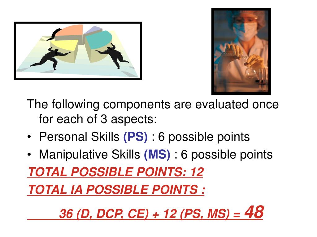 The following components are evaluated once for each of 3 aspects: