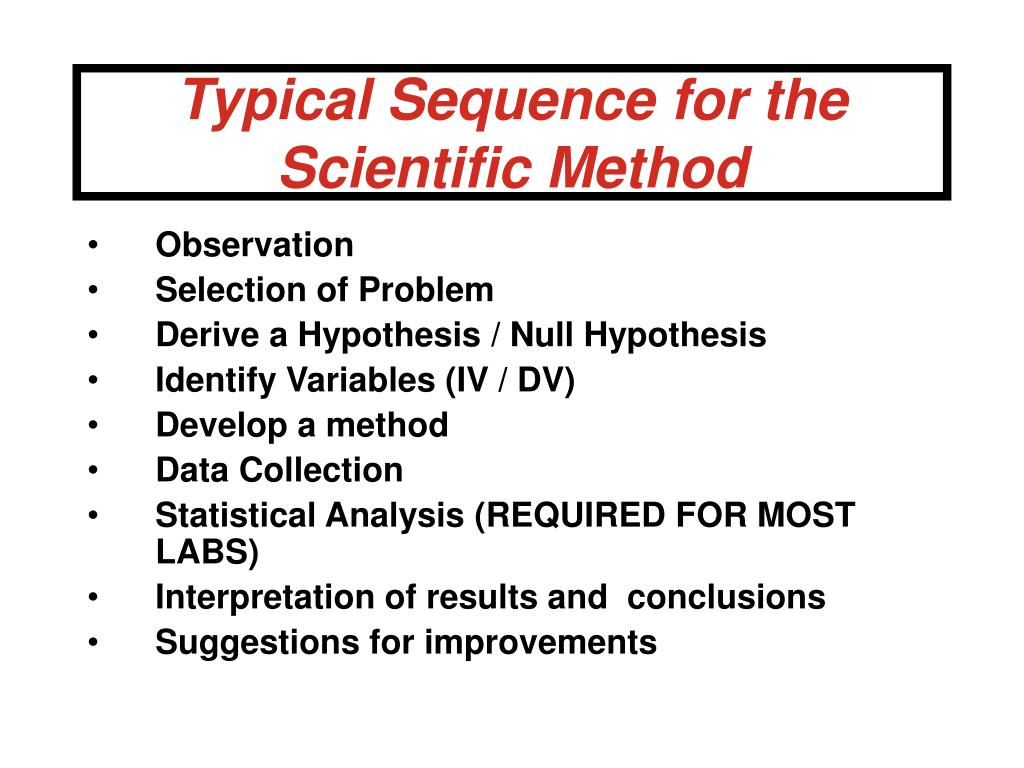 Typical Sequence for the Scientific Method