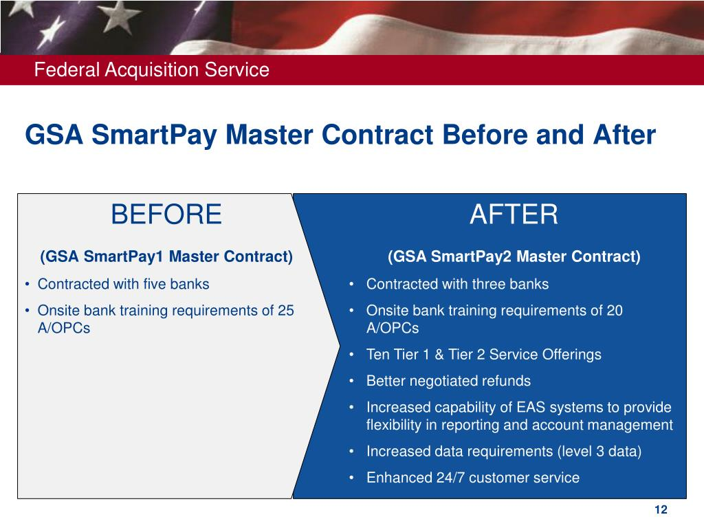 GSA SmartPay Master Contract Before and After