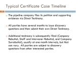 typical certificate case timeline
