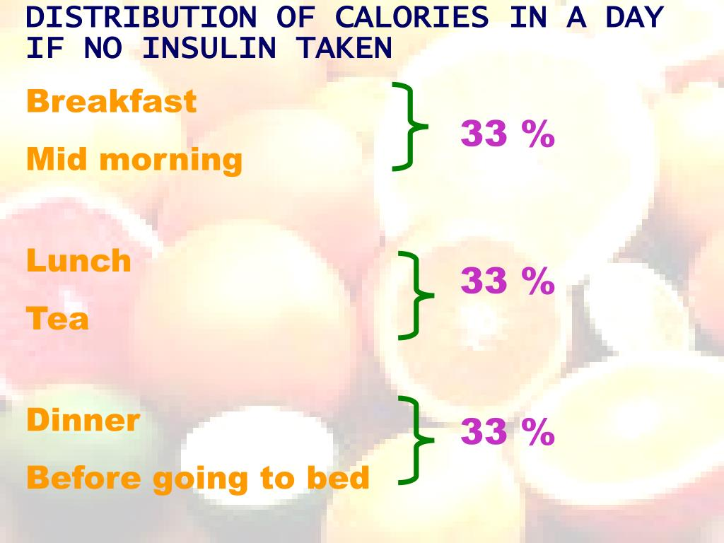 DISTRIBUTION OF CALORIES IN A DAY IF NO INSULIN TAKEN