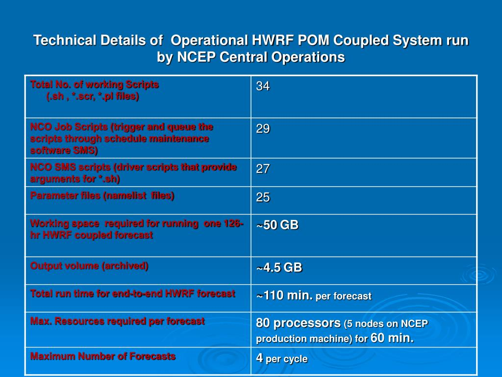 Technical Details of  Operational HWRF POM Coupled System run by NCEP Central Operations
