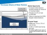 increase share of new homes