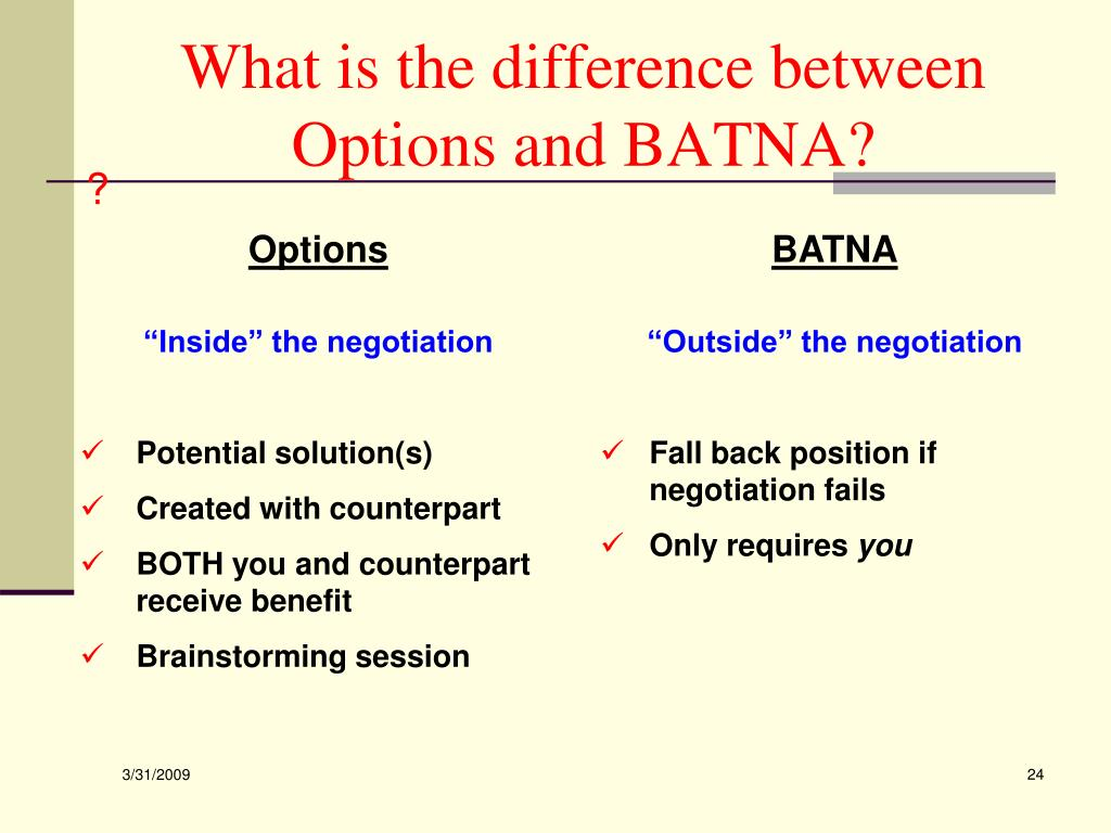 What is the difference between Options and BATNA?