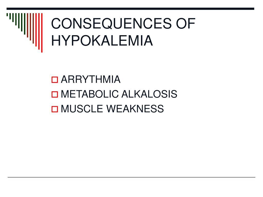 CONSEQUENCES OF HYPOKALEMIA