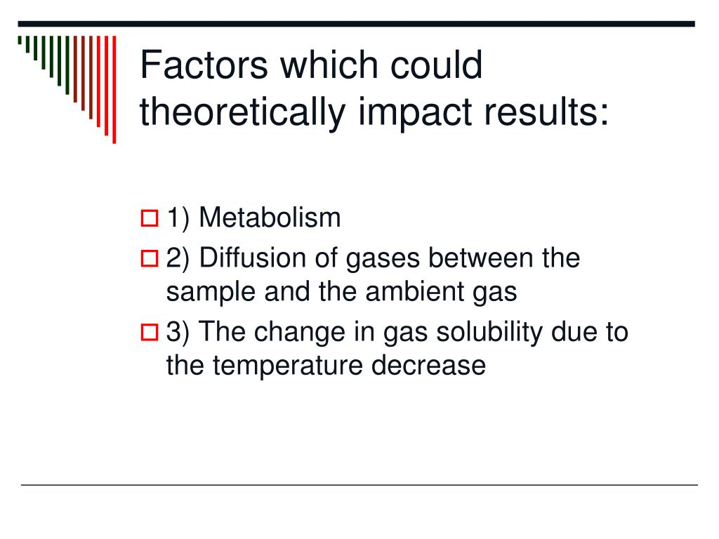 Factors which could theoretically impact results: