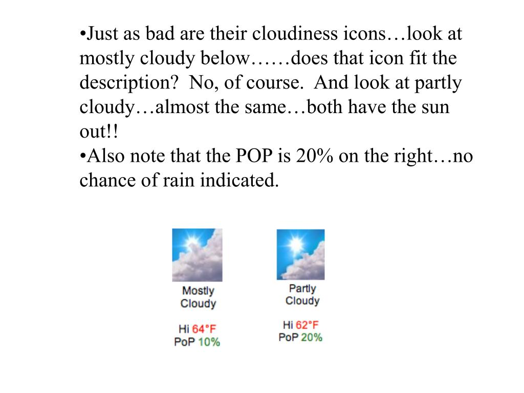 Just as bad are their cloudiness icons…look at mostly cloudy below……does that icon fit the description?  No, of course.  And look at partly cloudy…almost the same…both have the sun out!!