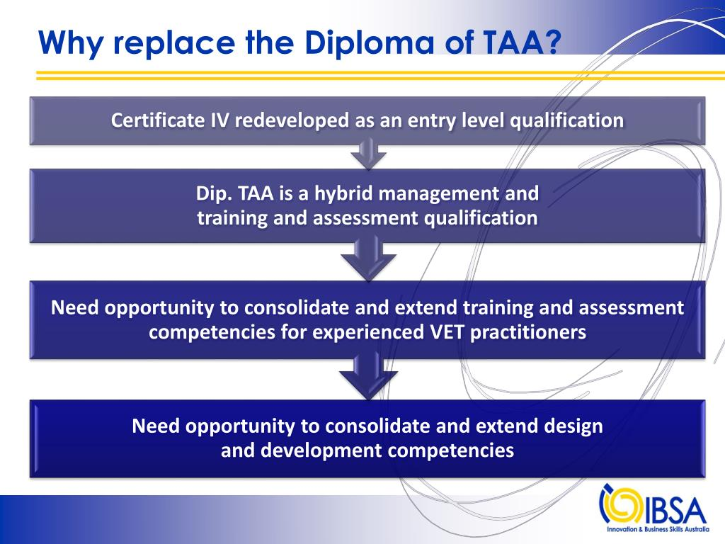 Why replace the Diploma of TAA?