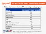 not all fp is the same relative effectiveness