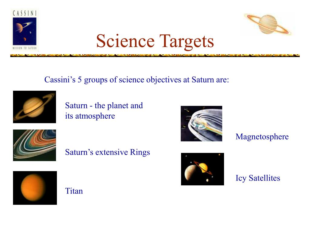 Science Targets