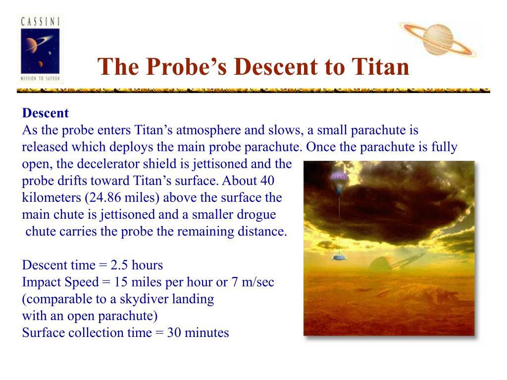 The Probe's Descent to Titan