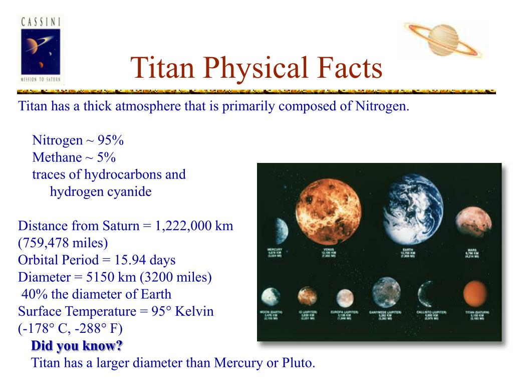 Titan Physical Facts