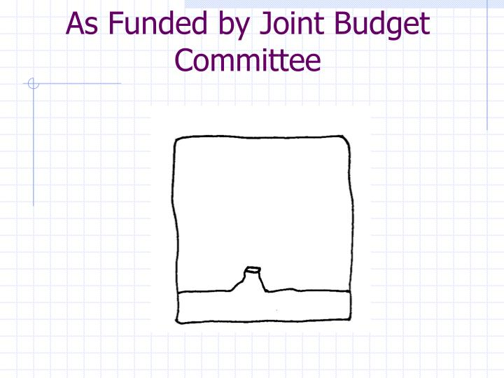 As Funded by Joint Budget Committee