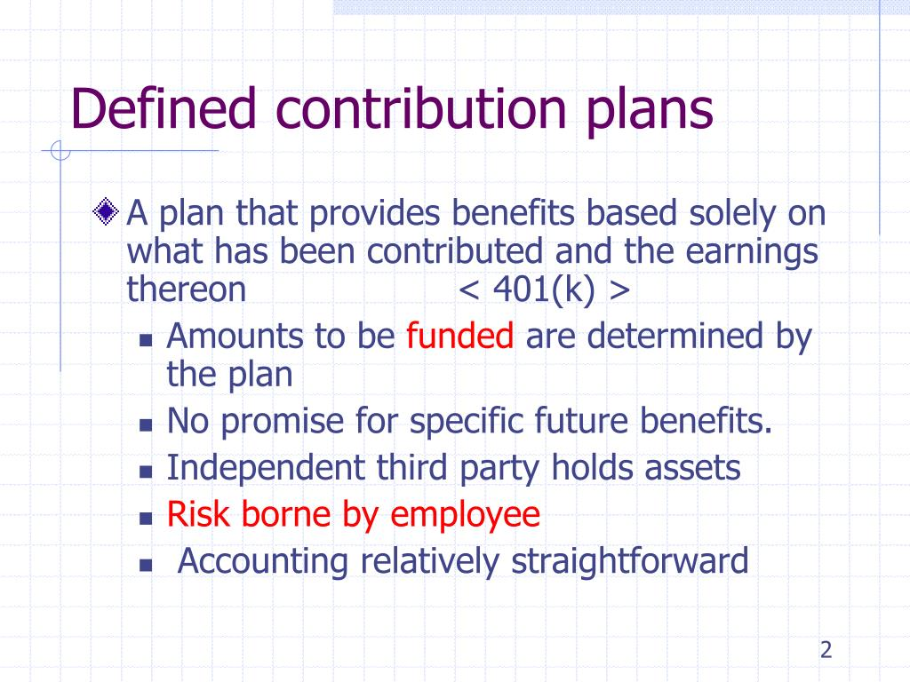 Financial Literacy: What is a defined contribution plan ... |Contribution Plan