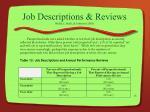 job descriptions reviews wallace stahl johnson 2003