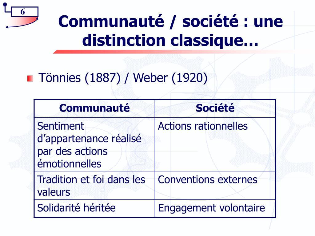 Communauté / société : une distinction classique…