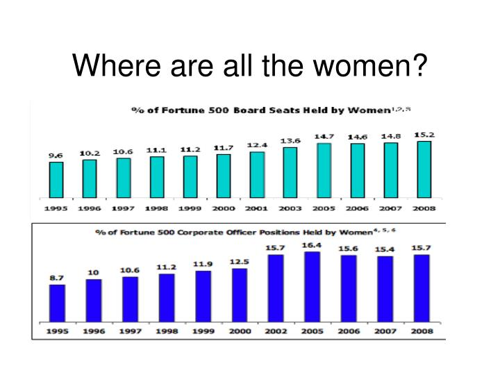 Where are all the women