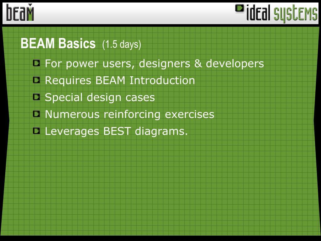 BEAM Basics