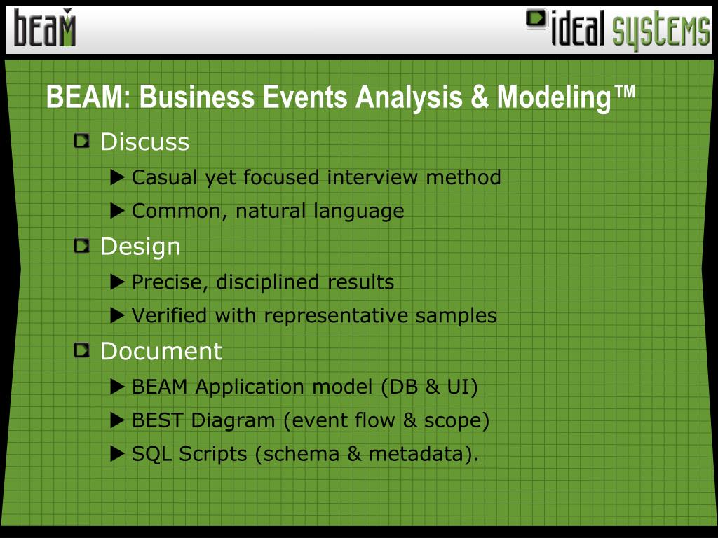 BEAM: Business Events Analysis & Modeling™