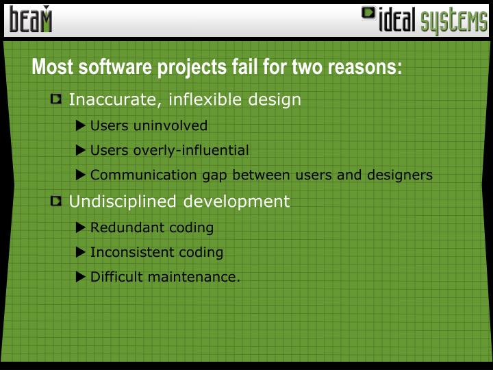 Most software projects fail for two reasons