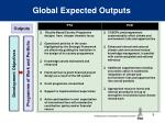 global expected outputs