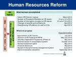 human resources reform