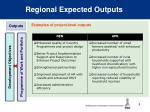 regional expected outputs8