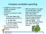 compare available spending