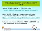 find out your district s accumulated federal offset