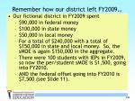 remember how our district left fy2009