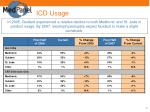 icd usage22