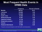 most frequent health events in drms data