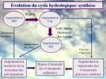evolution du cycle hydrologique synth se