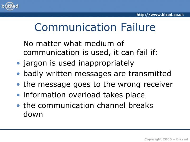 reasoning failure of communication in marriages essay In summary, this essay has consisted of a discussion of the effects of social media on interpersonal relationships the present essay has acknowledged that at least to an extent, social media is surely successful at its basic purpose of enhancing relationships.