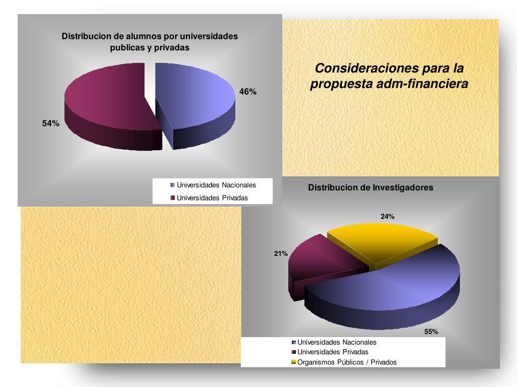 Consideraciones para la propuesta adm-financiera