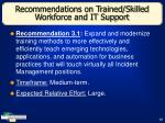 recommendations on trained skilled workforce and it support