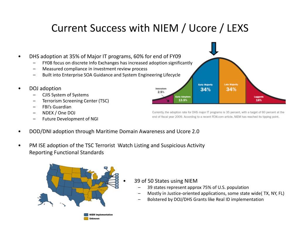 Current Success with NIEM / Ucore / LEXS
