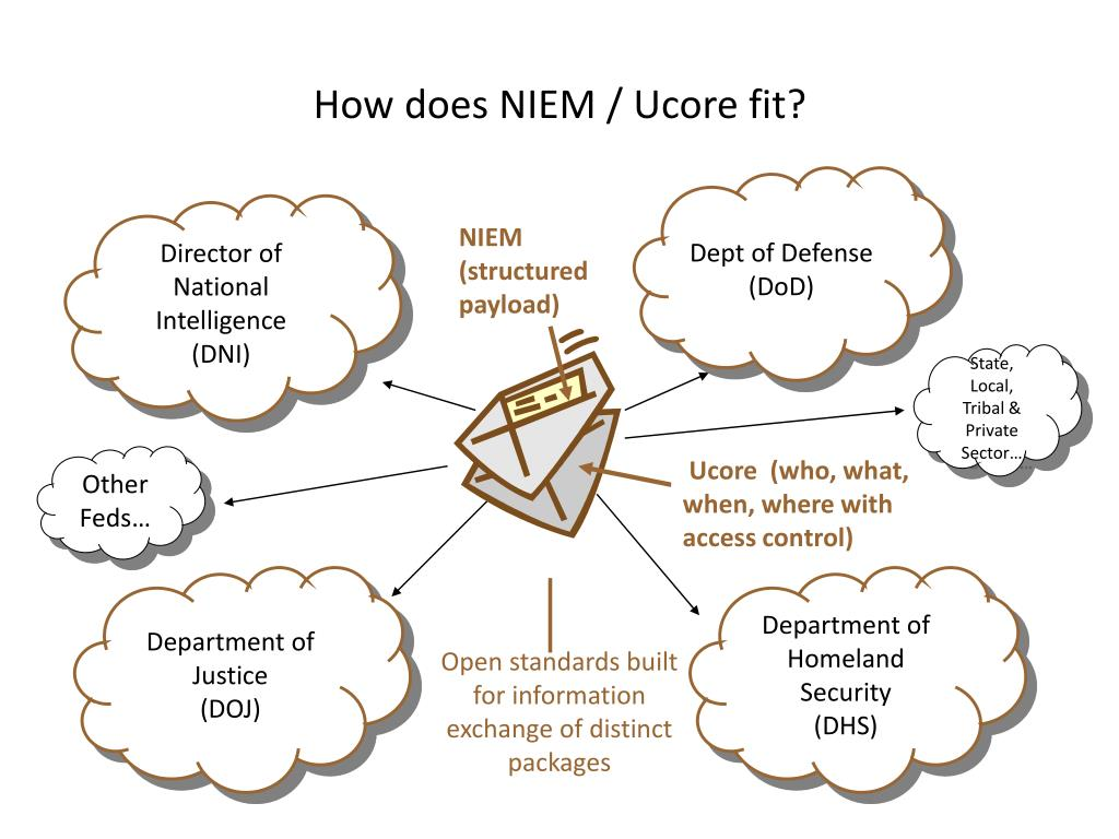 How does NIEM / Ucore fit?