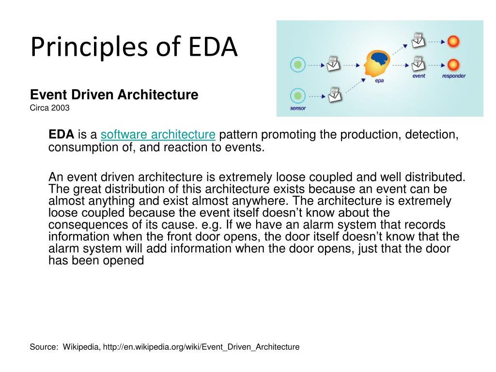 Principles of EDA