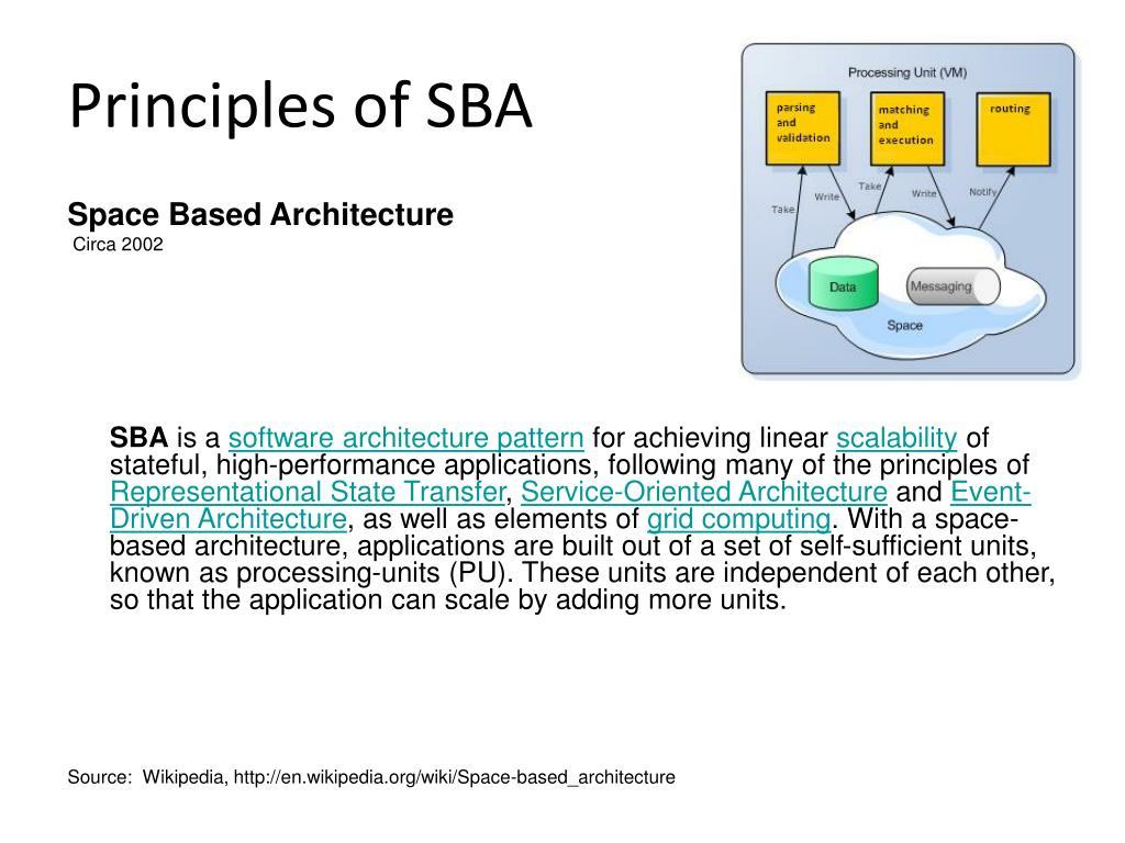 Principles of SBA