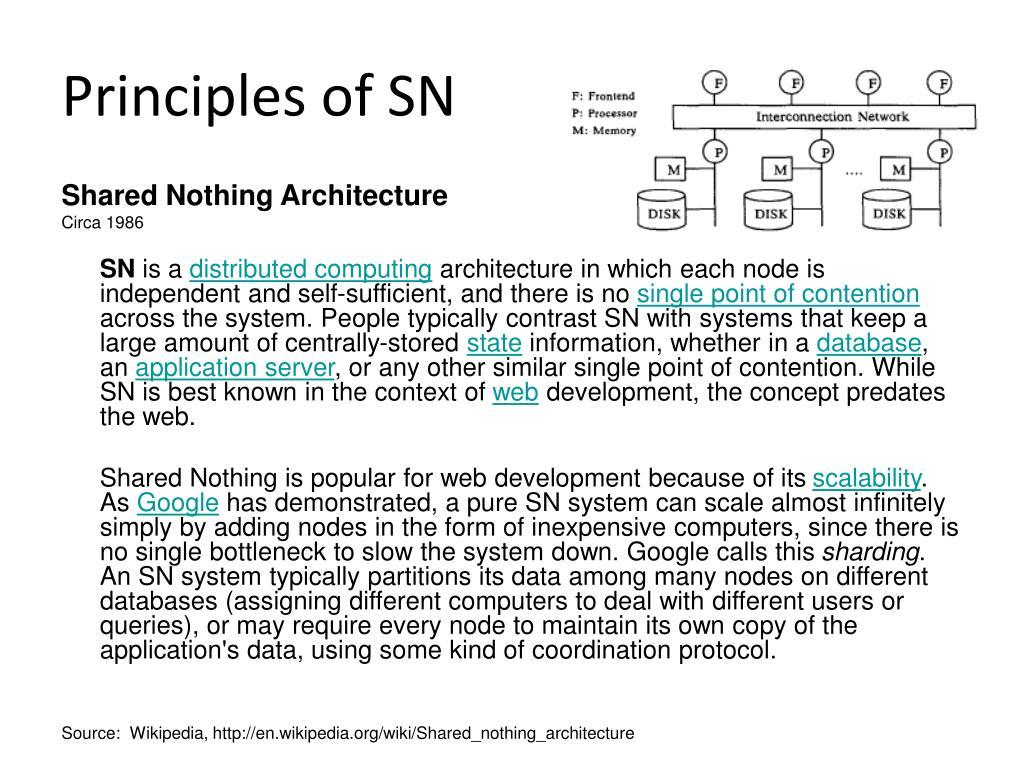 Principles of SN