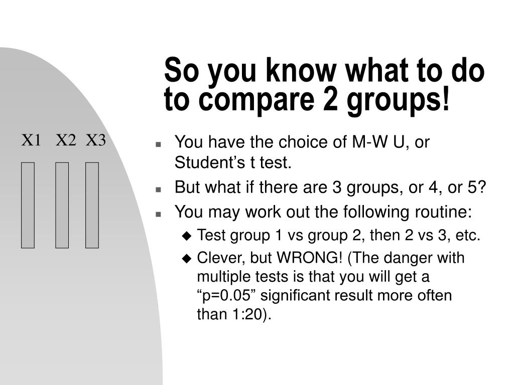 So you know what to do to compare 2 groups!