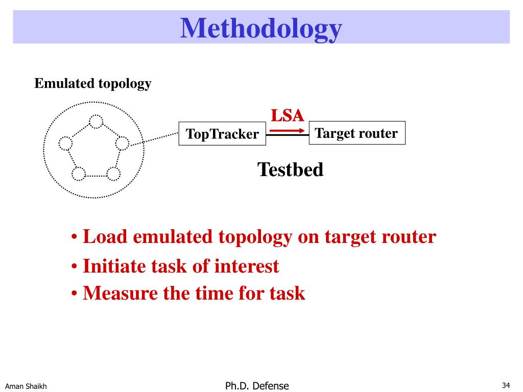 Emulated topology