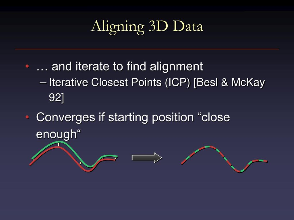 Aligning 3D Data