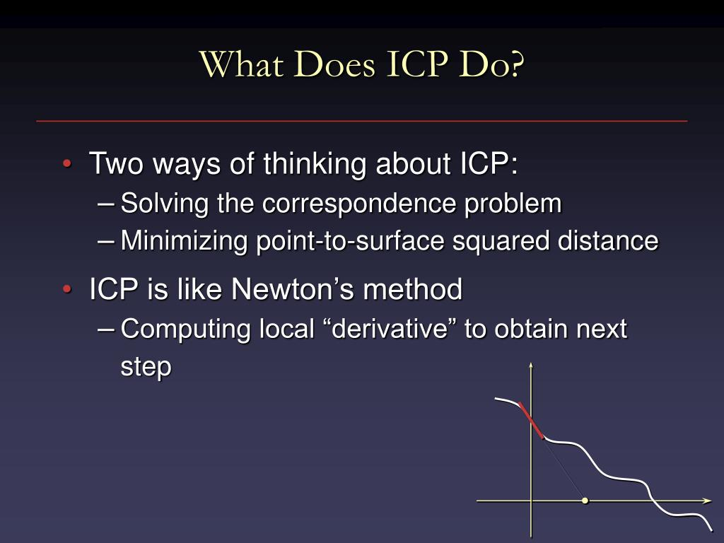 What Does ICP Do?