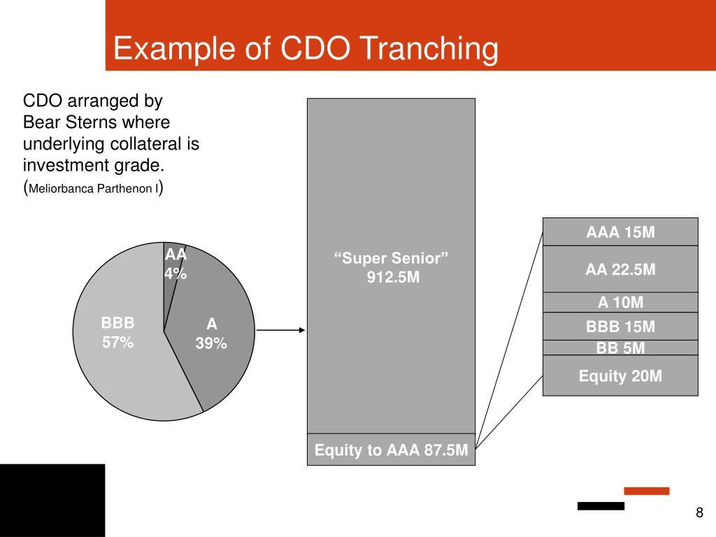 Example of CDO Tranching