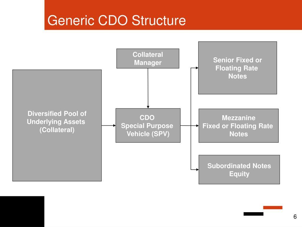 Generic CDO Structure